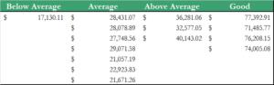 Fishing & Hunting Lodge Revenue & Expense Analysis 1