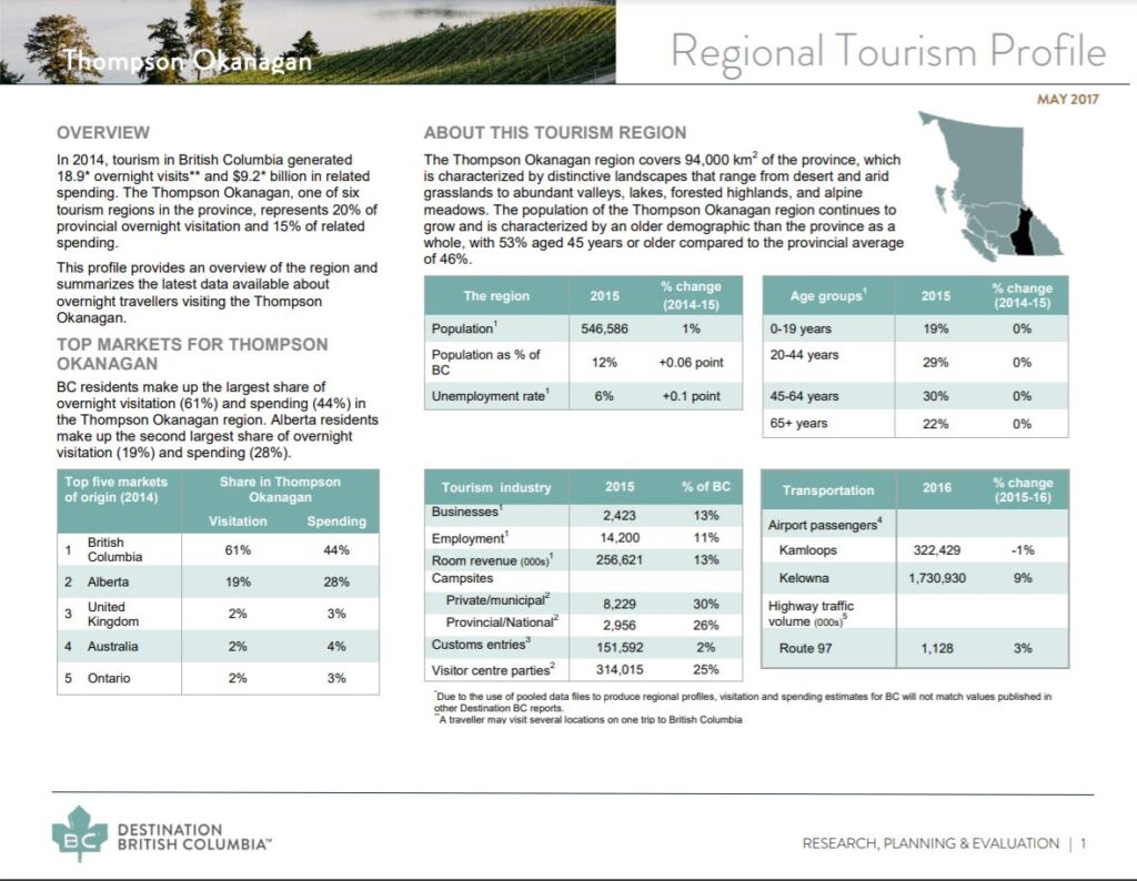 Thompson Okanagan Regional Tourism Profile