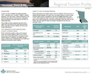 Vancouver-Coast-Hotel-Motel-Inn-Real-Estate-Appraiser-Realtor
